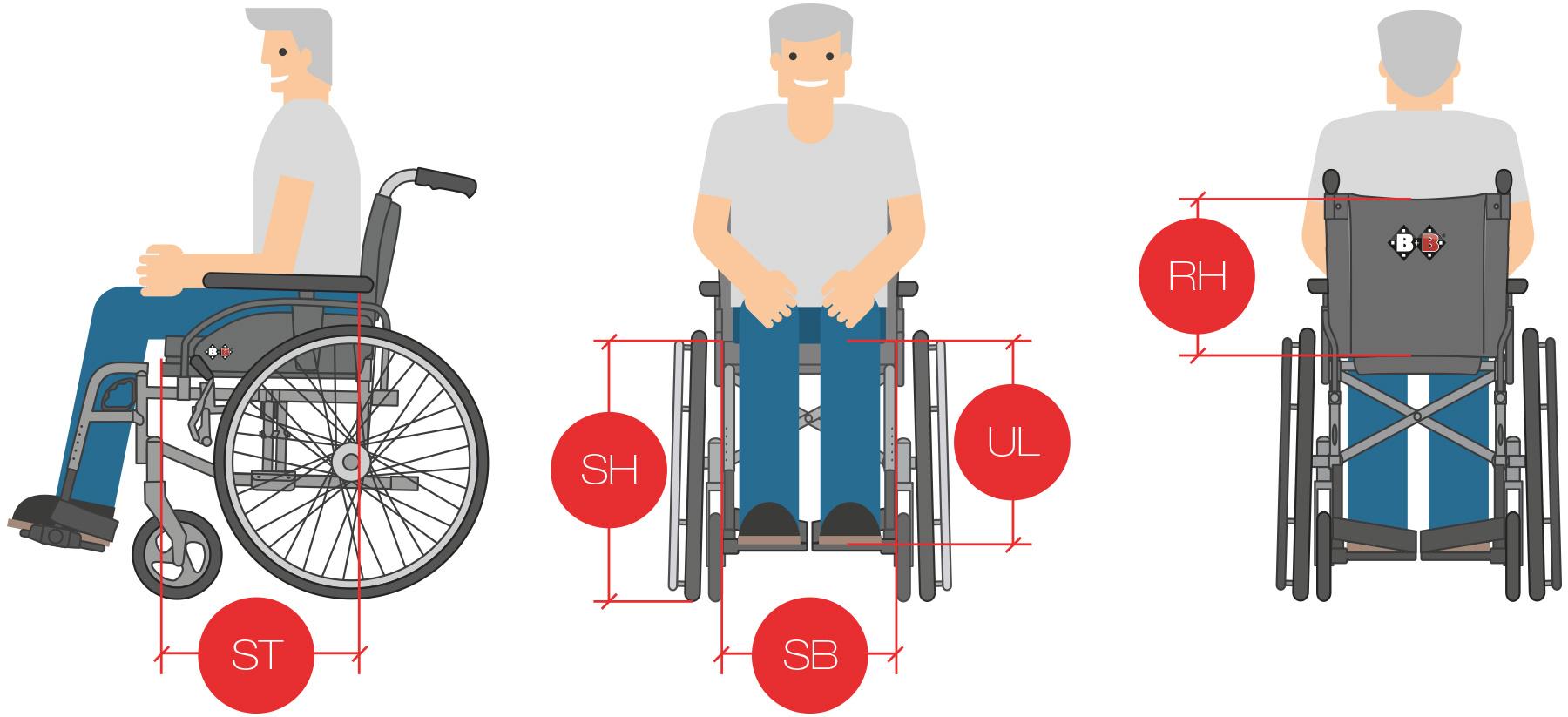 Rollstuhlratgeber, Rollstuhl einstellen der Sitztiefe, Sitzhöhe, Sitzbreite, Unterschenkellänge und Rückenhöhe