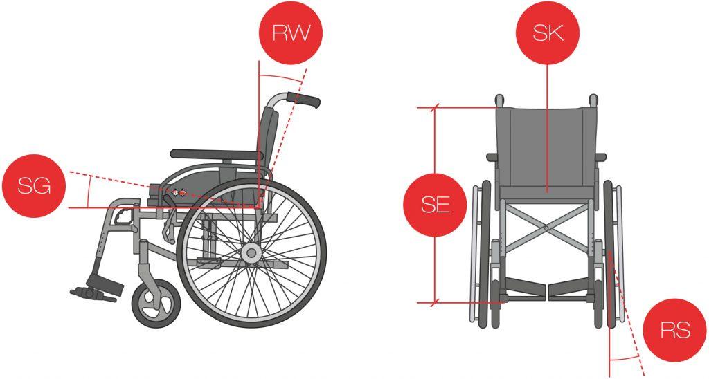 Rollstuhlratgeber, Rollstuhl einstellen des Rückenwinkels, Sitzgefälle, Sitzeinheit, Sitzkissen und Radstand